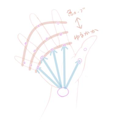 手の描き方_3