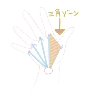 手の描き方_2