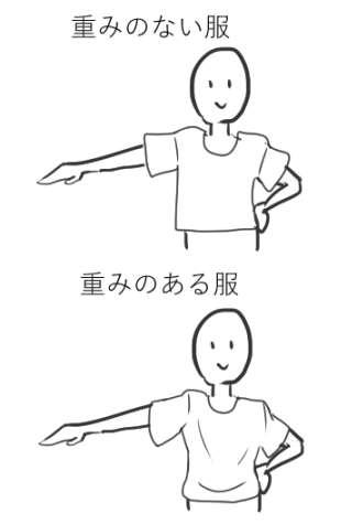 hukunokakikata3