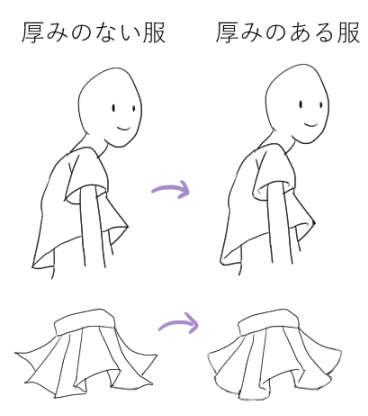 服の描き方講座では教えてくれない。服を上手く描く3つのコツ