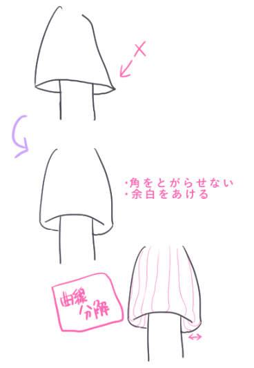 hukunokakikata2